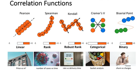 correlation_functions