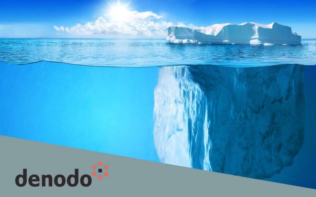 denodo unified semantic layer