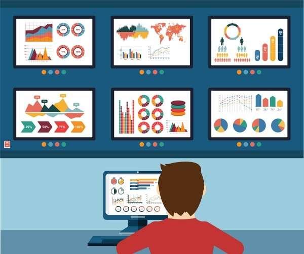 Cruscotti grafici esempi di come si concretizza la data visualization