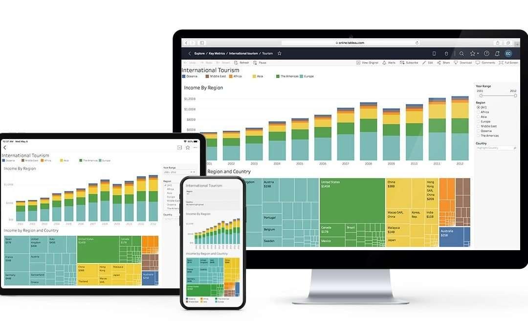 Tableau software, cos'è e come abilita Data Visualization e Data Storytelling