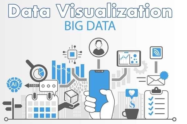 Visualizzazione dei dati Cruscotti e grafici per visualizzare i Big Data
